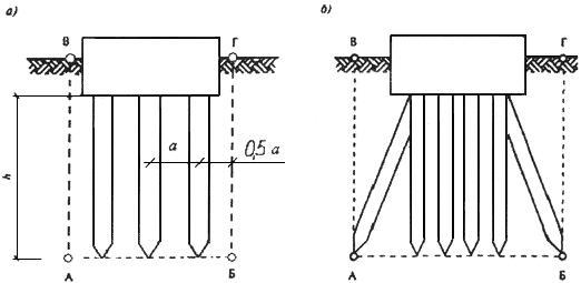 Расчет фундамента для газобетона в Балашихе